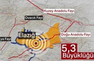 Elazığ'daki depremden ilk görüntüler geldi